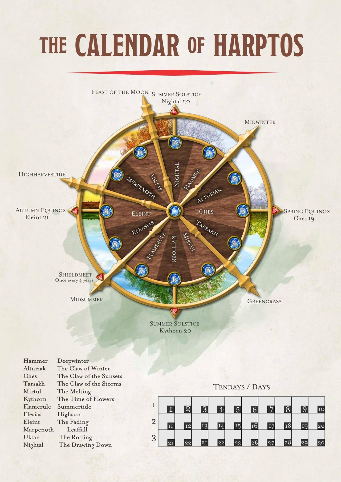 Faerun Calendar.Calendar Of Harptos Forgotten Realms Dungeons Dragons